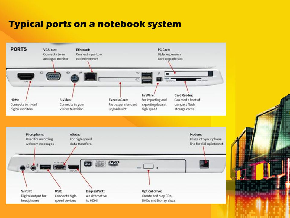 Typical ports on a notebook system