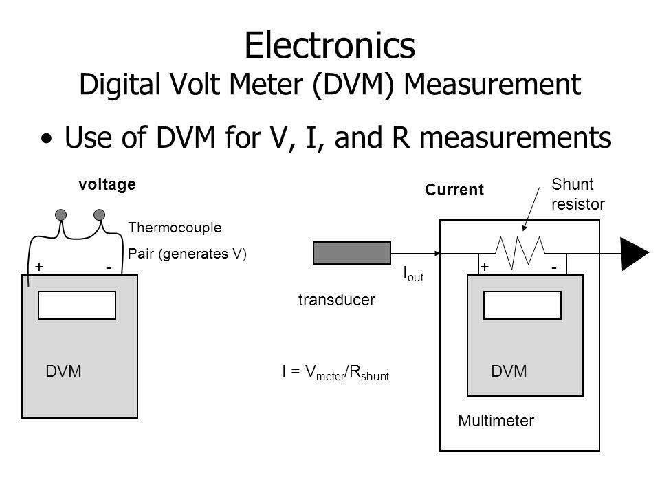 Electronics Digital Volt Meter (DVM) Measurement Use of DVM for V, I, and R measurements voltage Thermocouple Pair (generates V) DVM Current transduce