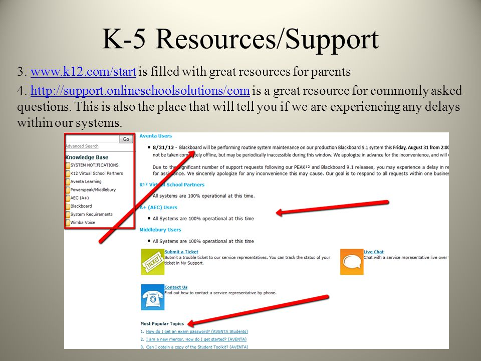 K-5 Resources/Support 3.