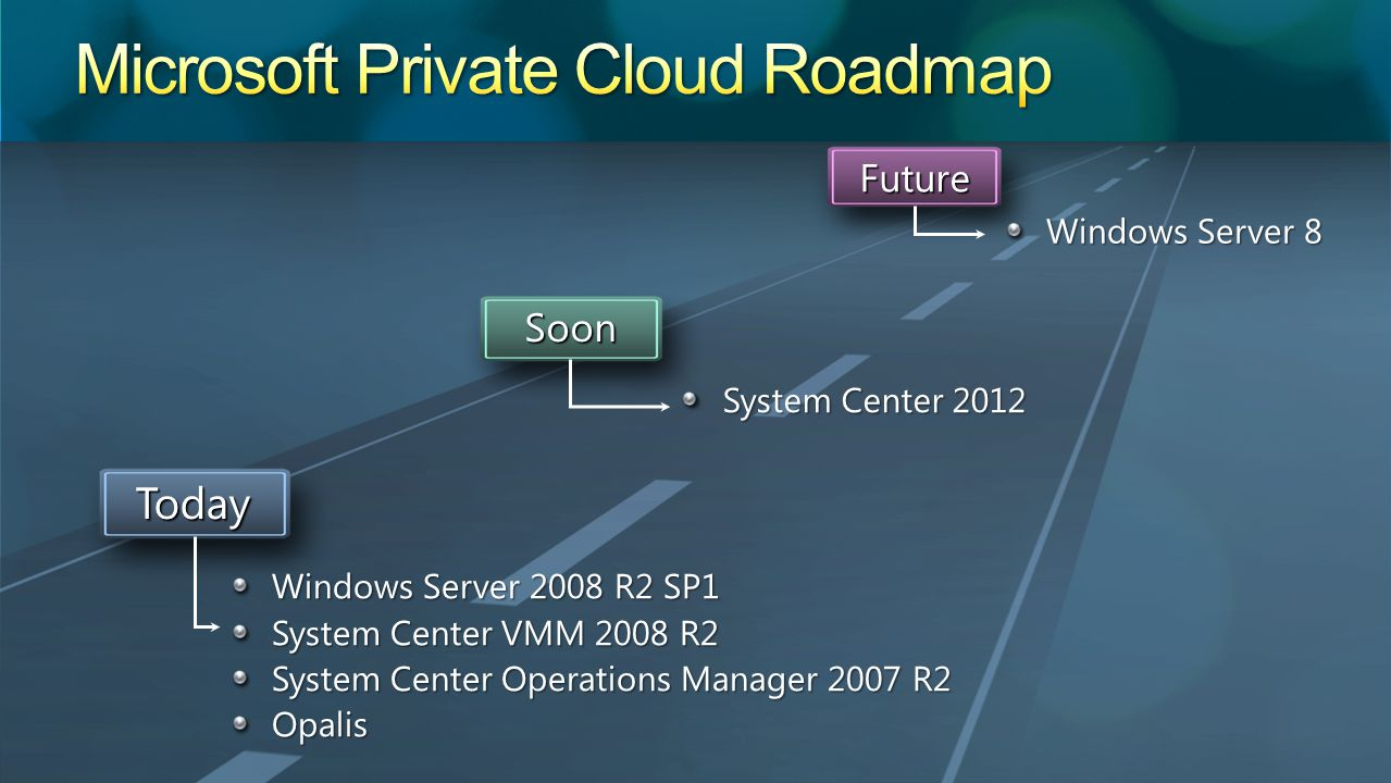 Today Soon Future Windows Server 2008 R2 SP1 System Center VMM 2008 R2 System Center Operations Manager 2007 R2 Opalis System Center 2012 Windows Server 8