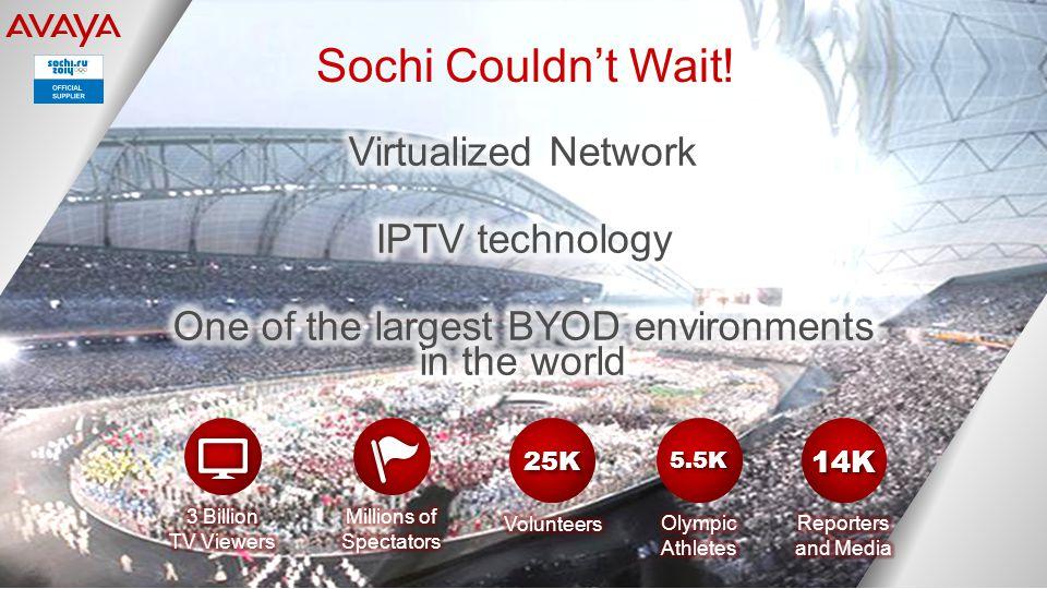 12 Sochi Couldn't Wait! 5.5K5.5K 14K14K 25K25K
