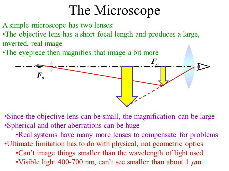 F The Simple Magnifier The best you can do with the naked eye is: d is near point, say d = 25 cm Let's do the best we can with one converging lens To see it clearly, must have |q|  d h h' -q p Maximum magnification when |q| = d Most comfortable when |q| =  To make small f, need a small R: And size of lens smaller than R To avoid spherical aberration, much smaller Hard to get m much bigger than about 5