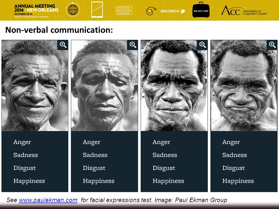 See www.paulekman.com for facial expressions test. Image: Paul Ekman Groupwww.paulekman.com Non-verbal communication:
