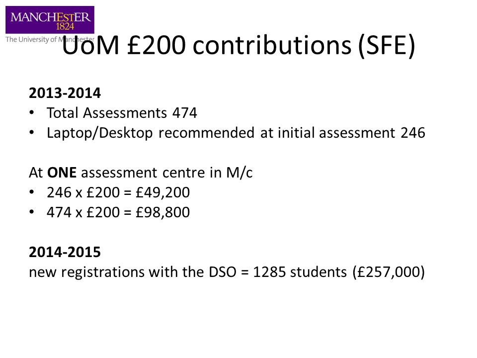 UoM £200 contributions (SFE) 2013-2014 Total Assessments 474 Laptop/Desktop recommended at initial assessment 246 At ONE assessment centre in M/c 246 x £200 = £49,200 474 x £200 = £98,800 2014-2015 new registrations with the DSO = 1285 students (£257,000)