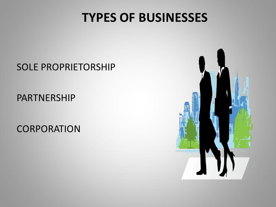 TYPES OF BUSINESSES SOLE PROPRIETORSHIP PARTNERSHIP CORPORATION