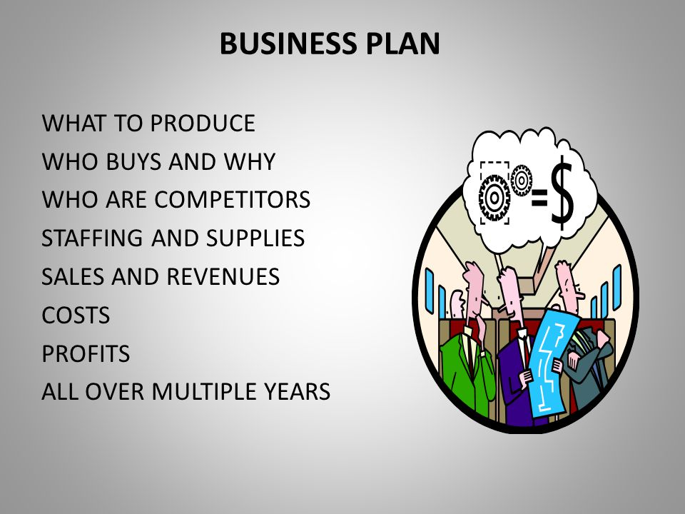 BUSINESS PLAN WHAT TO PRODUCE WHO BUYS AND WHY WHO ARE COMPETITORS STAFFING AND SUPPLIES SALES AND REVENUES COSTS PROFITS ALL OVER MULTIPLE YEARS