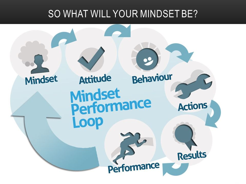 SO WHAT WILL YOUR MINDSET BE