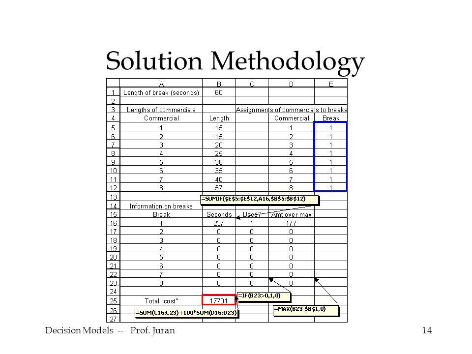 Decision Models -- Prof. Juran14 Solution Methodology