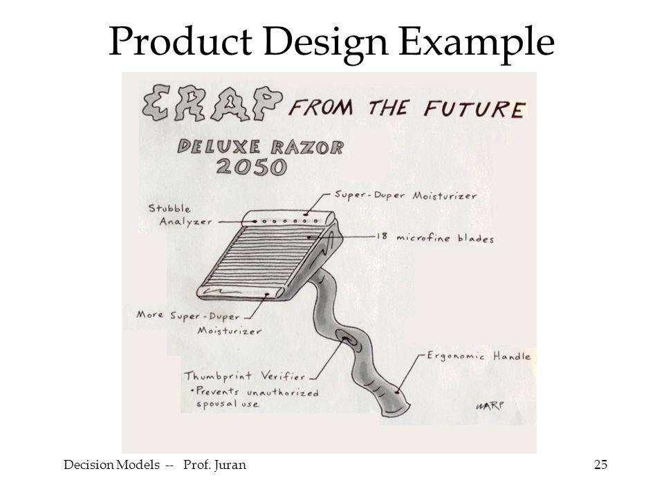 Decision Models -- Prof. Juran25 Product Design Example