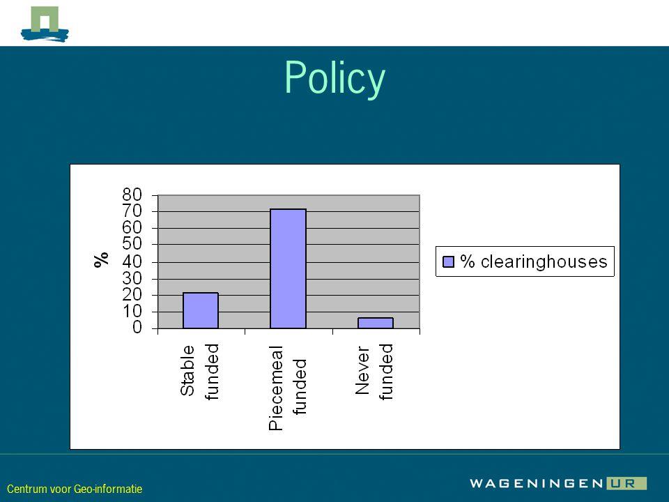 Centrum voor Geo-informatie Policy