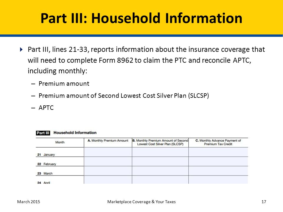 Part III: Household Information  Part III, lines 21-33, reports information about the insurance coverage that will need to complete Form 8962 to claim the PTC and reconcile APTC, including monthly: – Premium amount – Premium amount of Second Lowest Cost Silver Plan (SLCSP) – APTC March 2015Marketplace Coverage & Your Taxes17
