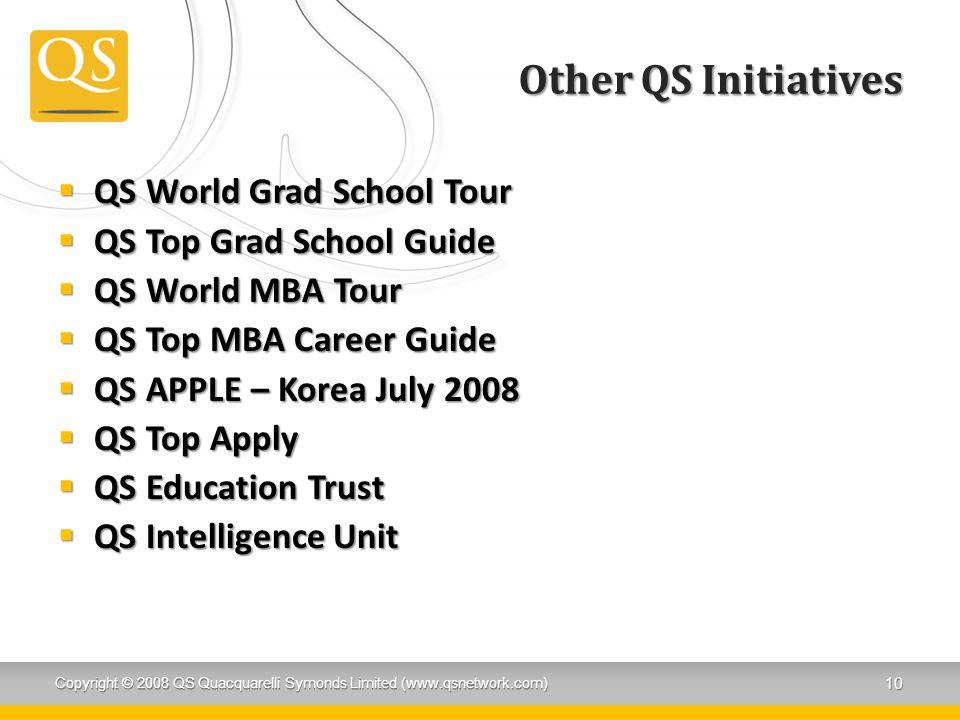 Other QS Initiatives  QS World Grad School Tour  QS Top Grad School Guide  QS World MBA Tour  QS Top MBA Career Guide  QS APPLE – Korea July 2008  QS Top Apply  QS Education Trust  QS Intelligence Unit Copyright © 2008 QS Quacquarelli Symonds Limited (www.qsnetwork.com) 10