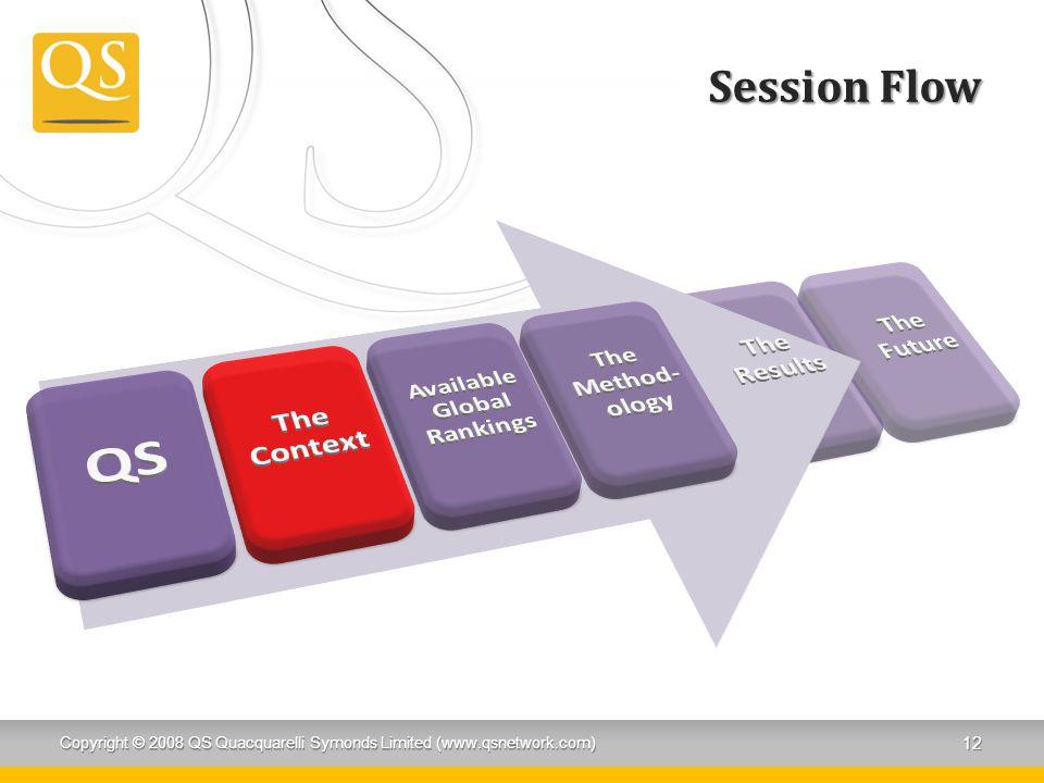 Session Flow Copyright © 2008 QS Quacquarelli Symonds Limited (www.qsnetwork.com) 12