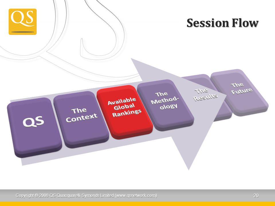 Session Flow Copyright © 2008 QS Quacquarelli Symonds Limited (www.qsnetwork.com) 20