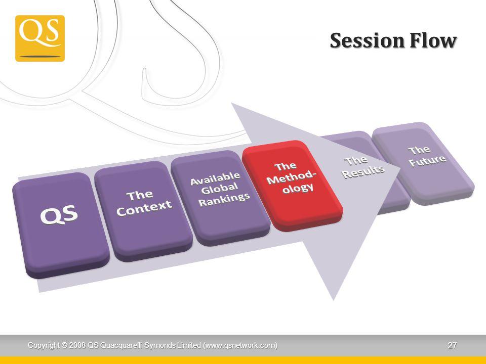 Session Flow Copyright © 2008 QS Quacquarelli Symonds Limited (www.qsnetwork.com) 27