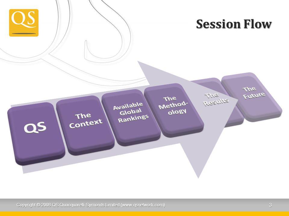 Session Flow Copyright © 2008 QS Quacquarelli Symonds Limited (www.qsnetwork.com) 3