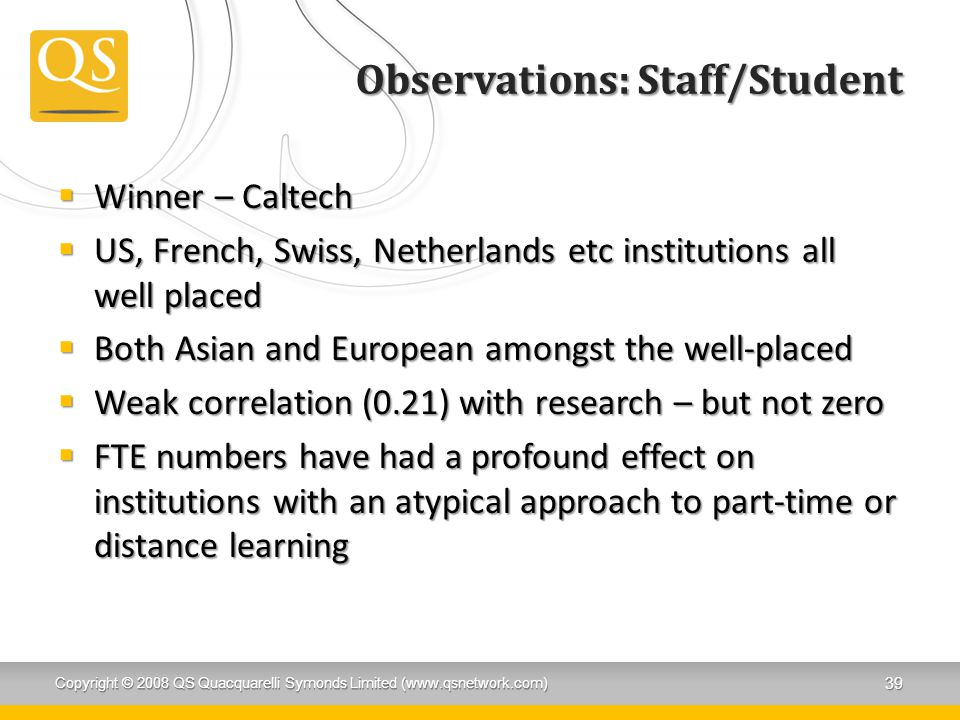 Observations: Staff/Student  Winner – Caltech  US, French, Swiss, Netherlands etc institutions all well placed  Both Asian and European amongst the well-placed  Weak correlation (0.21) with research – but not zero  FTE numbers have had a profound effect on institutions with an atypical approach to part-time or distance learning Copyright © 2008 QS Quacquarelli Symonds Limited (www.qsnetwork.com) 39