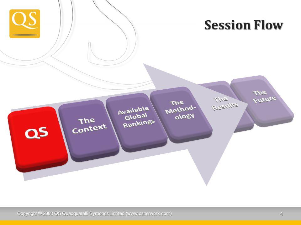 Session Flow Copyright © 2008 QS Quacquarelli Symonds Limited (www.qsnetwork.com) 4