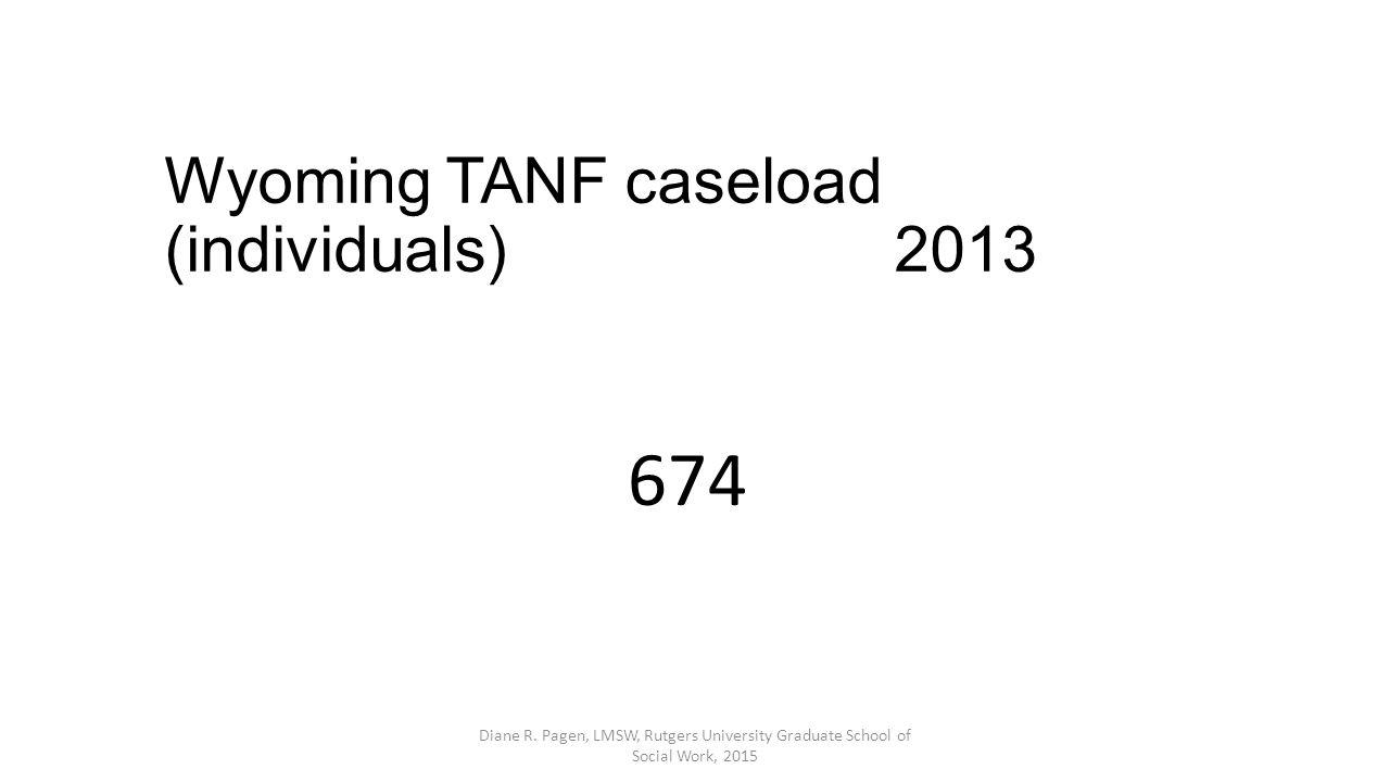 Wyoming TANF caseload (individuals) 2013 674 Diane R.