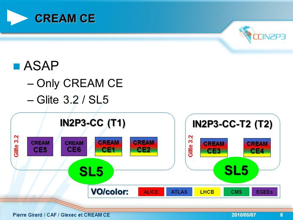 CREAM CE ASAP –Only CREAM CE –Glite 3.2 / SL5 2010/05/078Pierre Girard / CAF / Glexec et CREAM CE CREAM CE5 CREAM CE6 IN2P3-CC (T1) ATLASALICECMSLHCBEGEEs IN2P3-CC-T2 (T2) SL5 SL5 CREAM CE2 CREAM CE4 Glite 3.2 CREAM CE3 CREAM CE1 Glite 3.2
