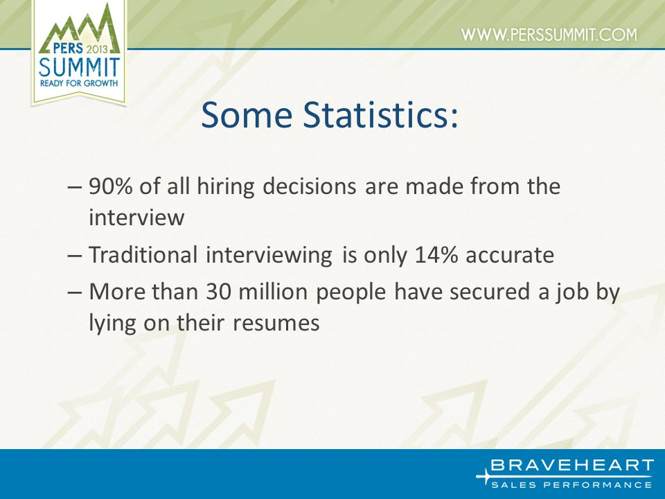 Some Statistics: – 90% of all hiring decisions are made from the interview – Traditional interviewing is only 14% accurate – More than 30 million people have secured a job by lying on their resumes