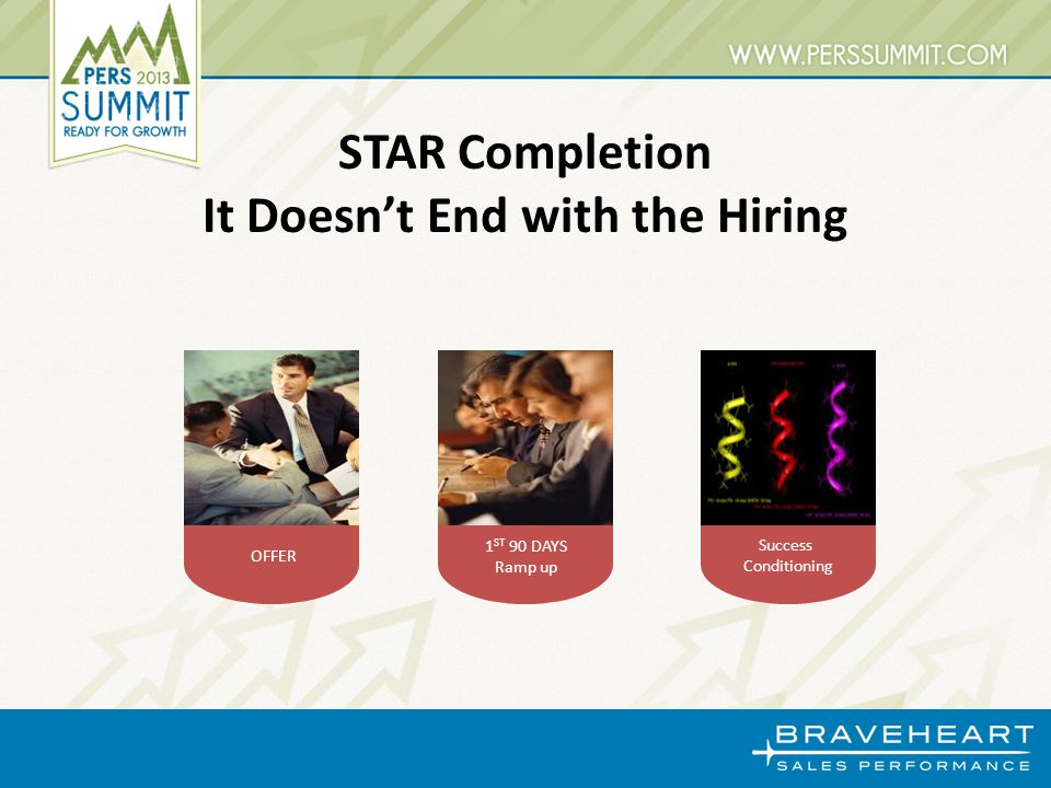 OFFER 1 ST 90 DAYS Ramp up STAR Completion It Doesn't End with the Hiring Success Conditioning
