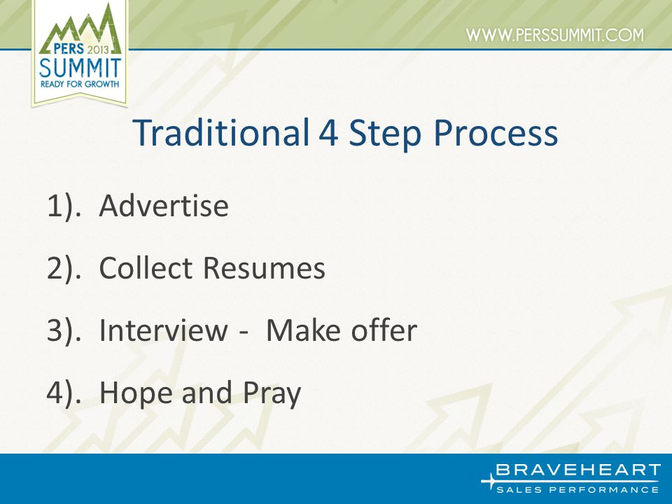 Traditional 4 Step Process 1). Advertise 2). Collect Resumes 3).
