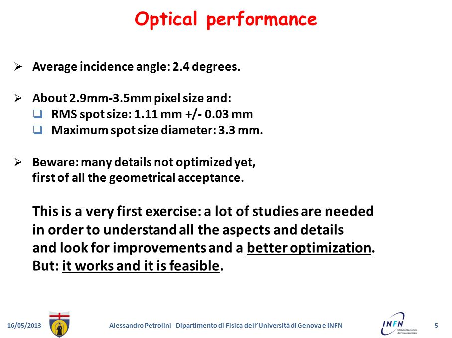 Optical performance  Average incidence angle: 2.4 degrees.