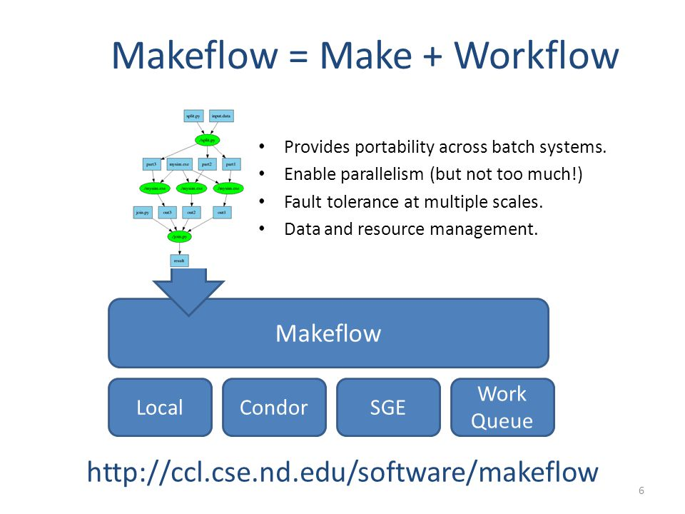 Abstract Model of Makeflow and Work Queue data calib code output output: data calib code code –i data –p 5 > output If inputs exist, then: Make a sandbox.