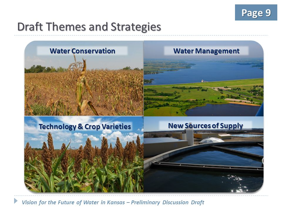 Vision for the Future of Water in Kansas – Preliminary Discussion Draft Draft Themes and Strategies Water Conservation Water Management Technology & C