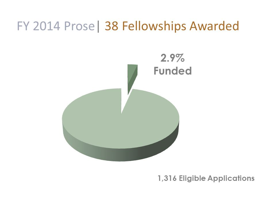 FY 2014 Prose| 38 Fellowships Awarded