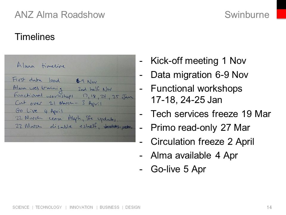 Swinburne SCIENCE | TECHNOLOGY | INNOVATION | BUSINESS | DESIGN ANZ Alma Roadshow -Kick-off meeting 1 Nov -Data migration 6-9 Nov -Functional workshops 17-18, 24-25 Jan -Tech services freeze 19 Mar -Primo read-only 27 Mar -Circulation freeze 2 April -Alma available 4 Apr -Go-live 5 Apr 14 Timelines