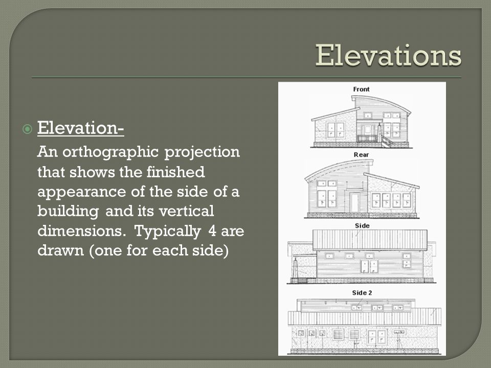  Elevation- An orthographic projection that shows the finished appearance of the side of a building and its vertical dimensions. Typically 4 are draw