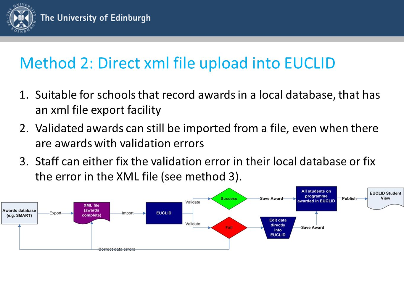 Method 2: Direct xml file upload into EUCLID 1.Suitable for schools that record awards in a local database, that has an xml file export facility 2.Val