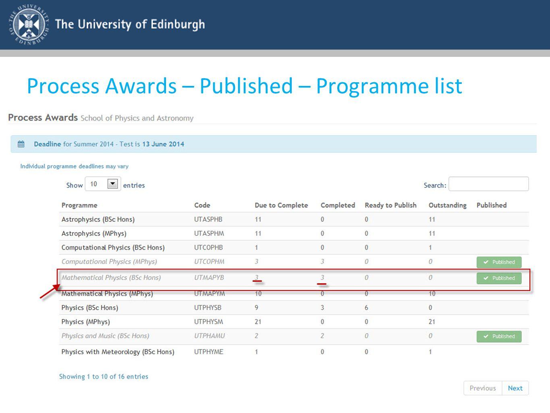Process Awards – Published – Programme list