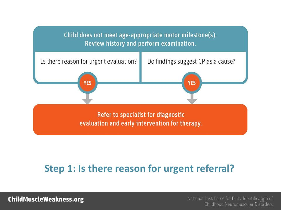 Step 1: Is there reason for urgent referral 29