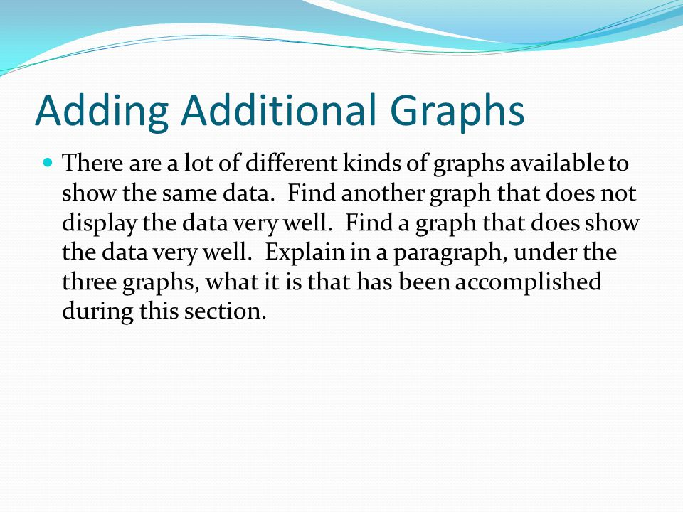 Adding Additional Graphs There are a lot of different kinds of graphs available to show the same data.