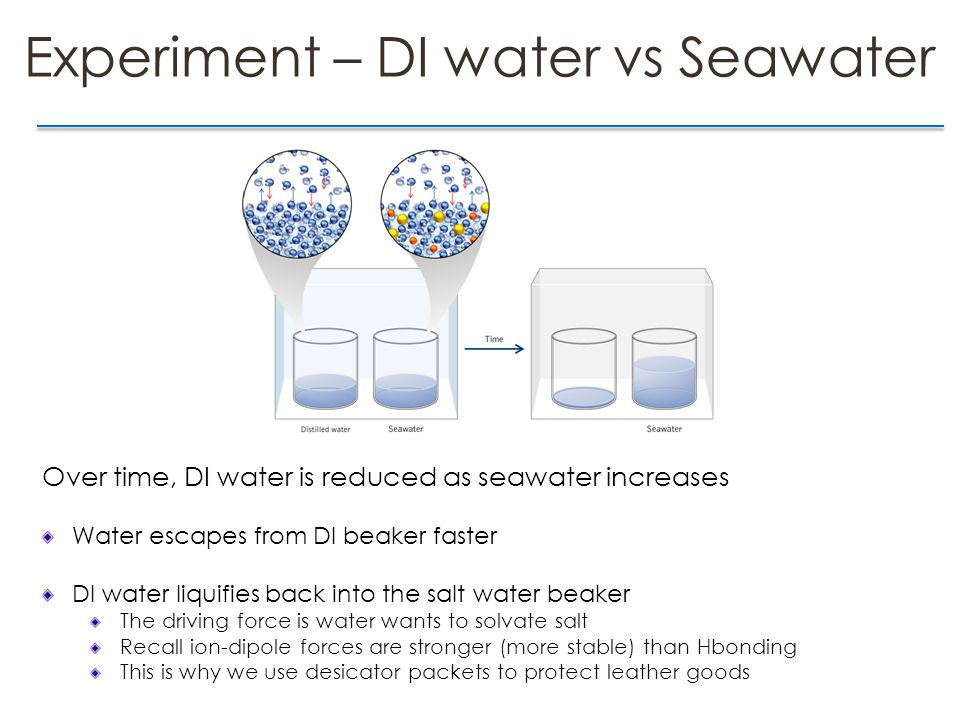 Experiment – DI water vs Seawater Over time, DI water is reduced as seawater increases Water escapes from DI beaker faster DI water liquifies back into the salt water beaker The driving force is water wants to solvate salt Recall ion-dipole forces are stronger (more stable) than Hbonding This is why we use desicator packets to protect leather goods