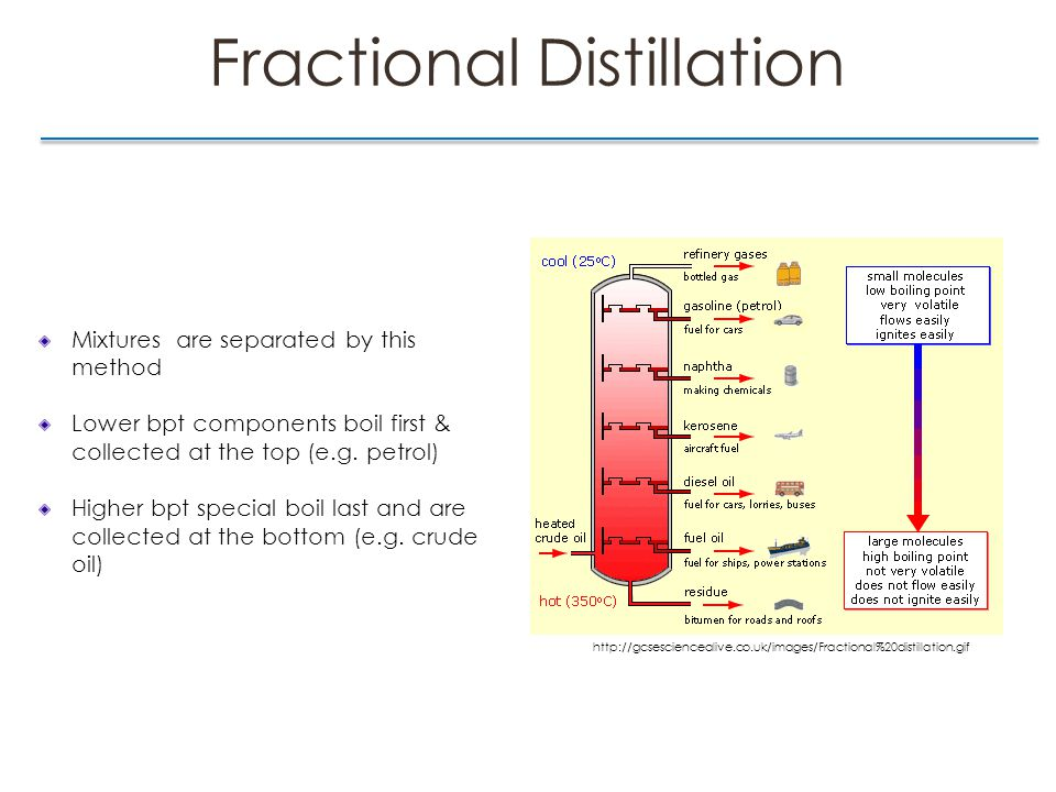 Fractional Distillation Mixtures are separated by this method Lower bpt components boil first & collected at the top (e.g.