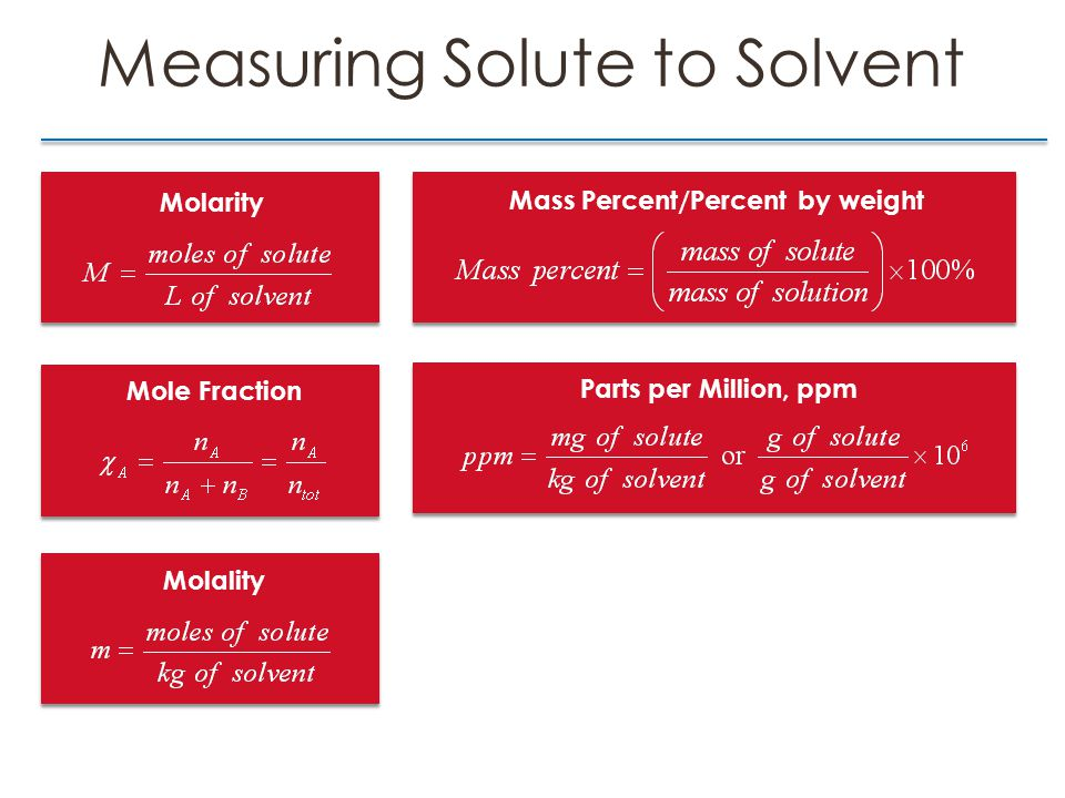 Measuring Solute to Solvent Molarity Mass Percent/Percent by weight Mole Fraction Molality Parts per Million, ppm
