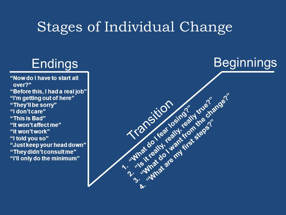 Transition Management It isn't the change itself that people resist, it is the endings and losses they have to face.