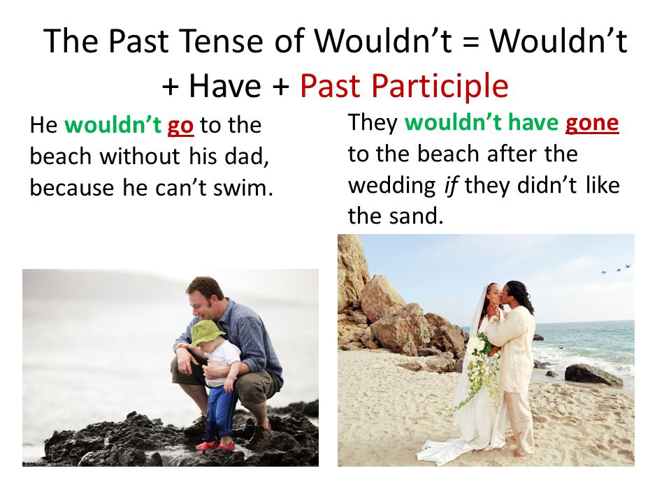 The Past Tense of Would = Would + Have + Past Participle He would like to go hiking if he gets time off work.