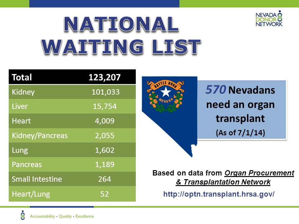 Registration in Nevada is legally binding for anyone over the age of 18