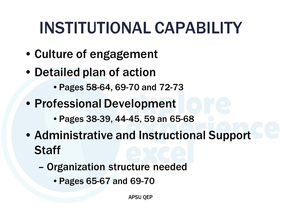 INSTITUTIONAL CAPABILITY Culture of engagement Detailed plan of action Pages 58-64, 69-70 and 72-73 Professional Development Pages 38-39, 44-45, 59 an 65-68 Administrative and Instructional Support Staff –Organization structure needed Pages 65-67 and 69-70 APSU QEP