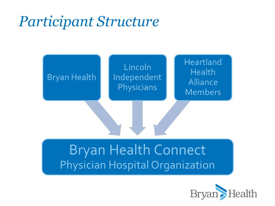 Bryan Health Connect Physician Hospital Organization Bryan Health Lincoln Independent Physicians Heartland Health Alliance Members Participant Structu