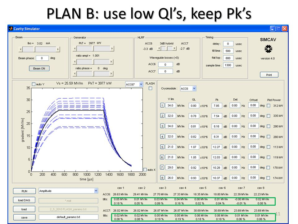 PLAN B: use low Ql's, keep Pk's 11