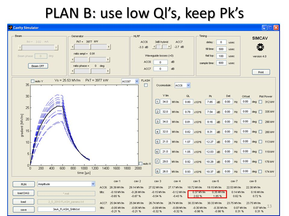 PLAN B: use low Ql's, keep Pk's 13