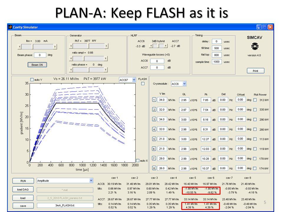 Extra slide: tilt with 1mA Tilts < 0.6 MV/m 16
