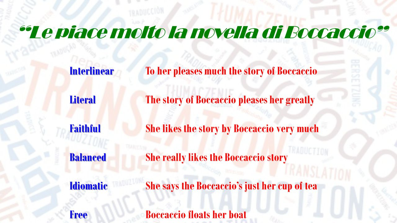 Le piace molto la novella di Boccaccio InterlinearLiteralFaithfulBalancedIdiomaticFree To her pleases much the story of Boccaccio The story of Boccaccio pleases her greatly She likes the story by Boccaccio very much She really likes the Boccaccio story She says the Boccaccio's just her cup of tea Boccaccio floats her boat