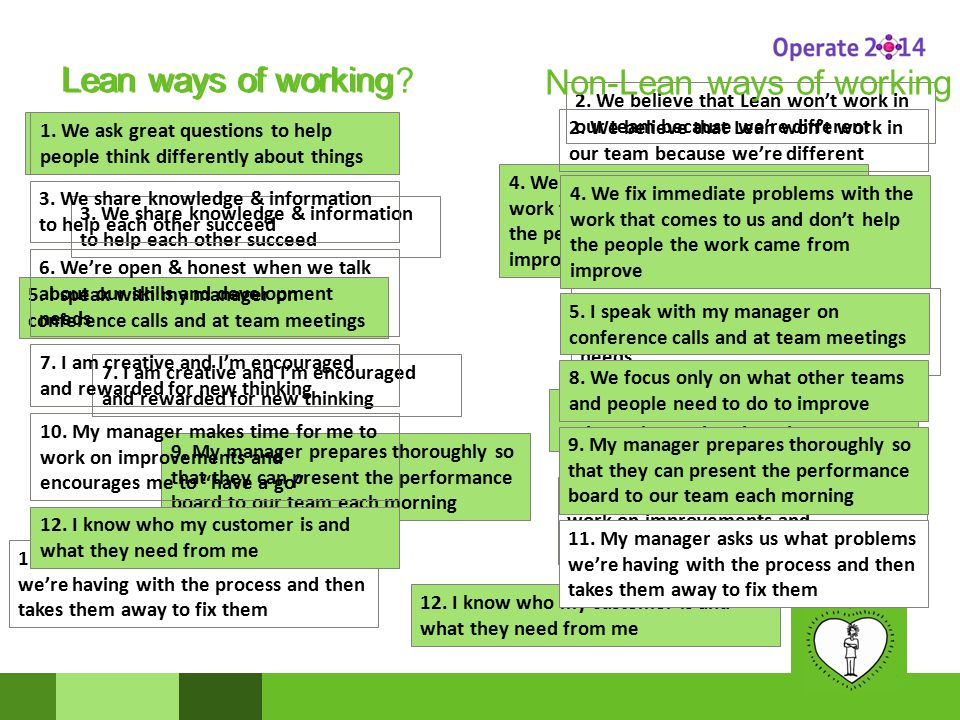 Lean ways of working? 1. We ask great questions to help people think differently about things 3. We share knowledge & information to help each other s